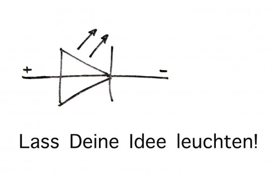 IBC-Idee
